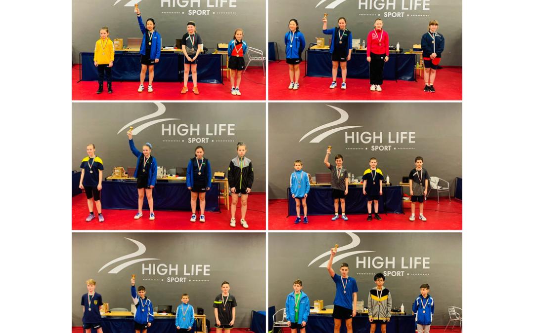 Újra Játszás!-7 Régiós érmet nyert a High Life:)
